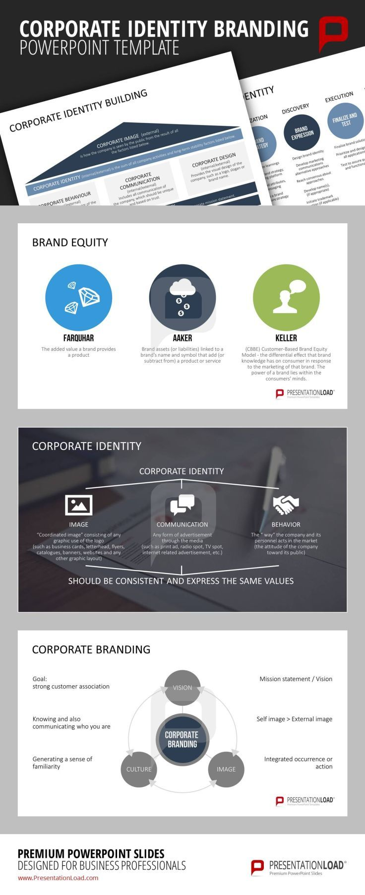 Visualize your corporate image and present your brand with the Corporate Identity/ Branding templates for PowerPoint.