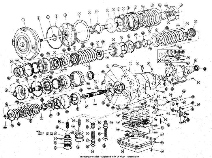 wiring diagram de mantenimiento ford ranger