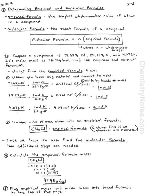 Empirical Formula And Molecular Formula Chemistry Notes In 2020