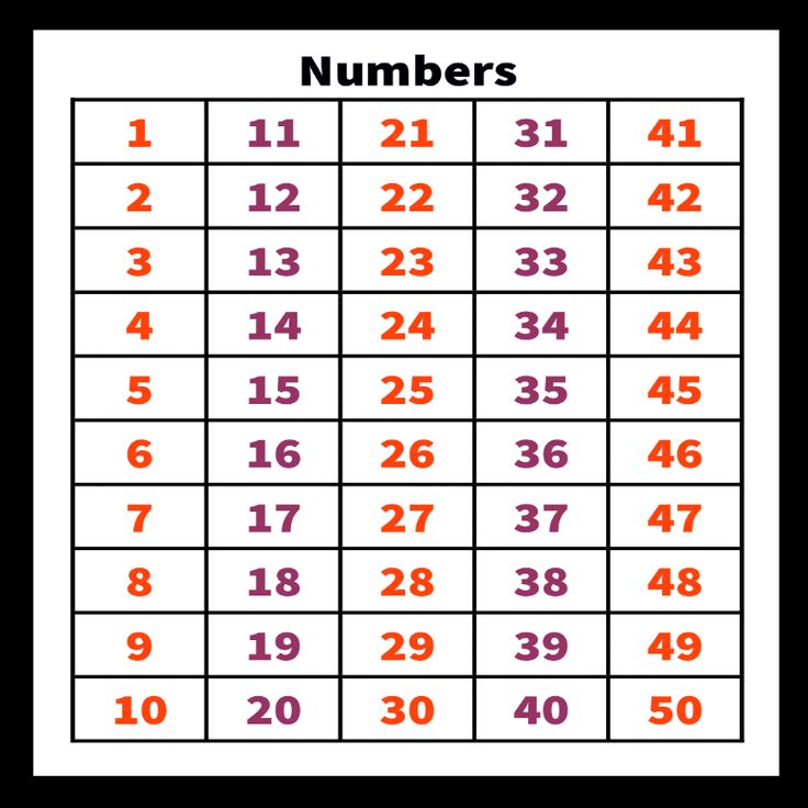 It's just a picture of Crush Free Printable Numbers 1-50