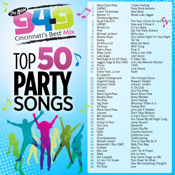 Another great work out song list! The Top 50 Party Songs from the New 94.9!