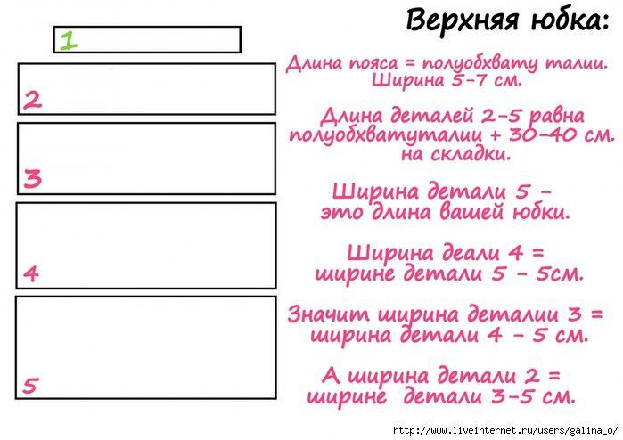 ЮБКИ | Записи в рубрике ЮБКИ | galkaorlo : LiveInternet - Российский Сервис Онлайн-Дневников