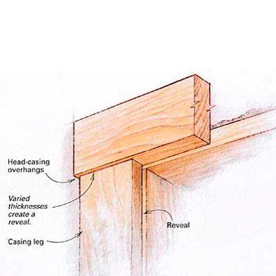 25 Best Ideas About Trim Carpentry On Pinterest Molding Around Windows Building Windows And