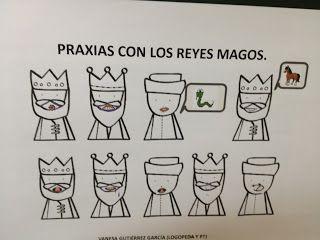 BLOG DE LOGOPEDIA Y APOYO: PRAXIAS CON LOS REYES MAGOS.