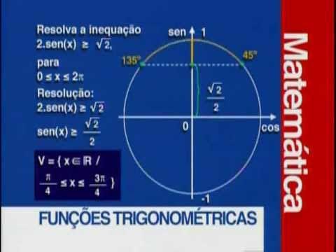 ▶ C 08 - Funções Trigonométricas no Ciclo Trigonométrico I - Matemática - Vestibulando Digital - YouTube