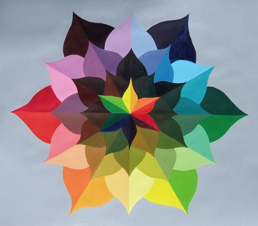Interactive Color Wheel For Decorating