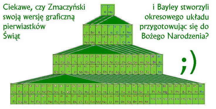 Ciekawe, czy Zmaczyński i Bayley stworzyli swoją wersję graficzną okresowego układu pierwiastków przygotowując się do Świąt Bożego Narodzenia? ;) http://sklep.educarium.pl/educarium.php?section=1&sub=szukaj&szukanafraza=chemia