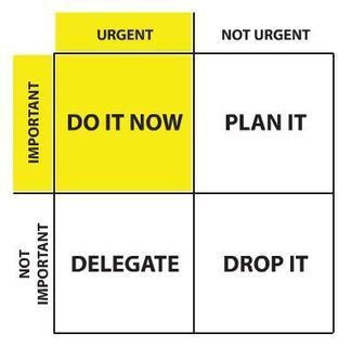 Simplified version of the Time Management Quandrants outlined in First Things First - See following pin. Is it urgent and important? Do it now. (We do that one pretty well, albeit, sometimes at the last possible minute.) What's harder for those with ADHD is the Plan it quadrant - important, but not urgent. Unfortunately, if you fail to plan, you're likely to have big problems later on. (View only)