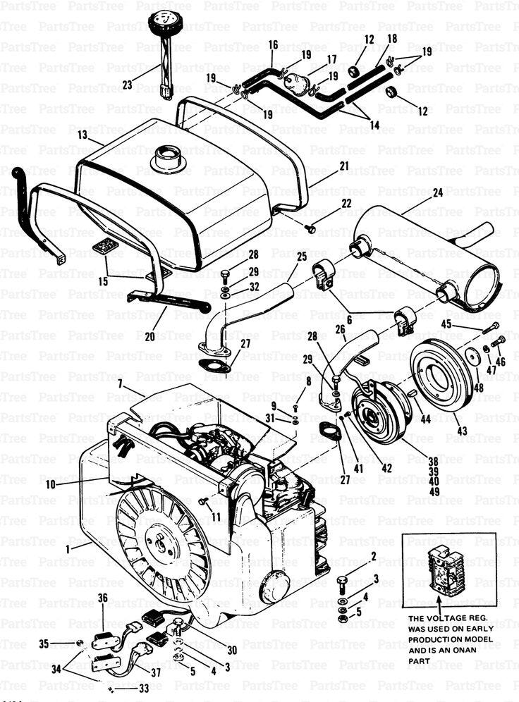 Pin on Simplicity Parts Manual
