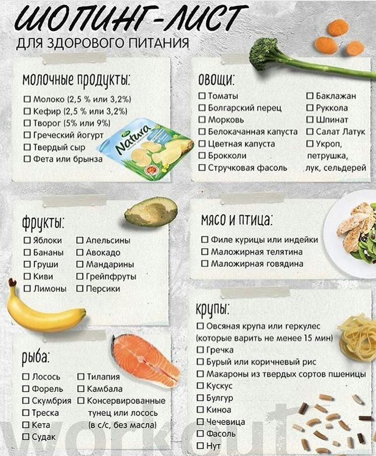 Диета С Чего Начать Какие Продукты. Как перейти на правильное питание: с чего начать
