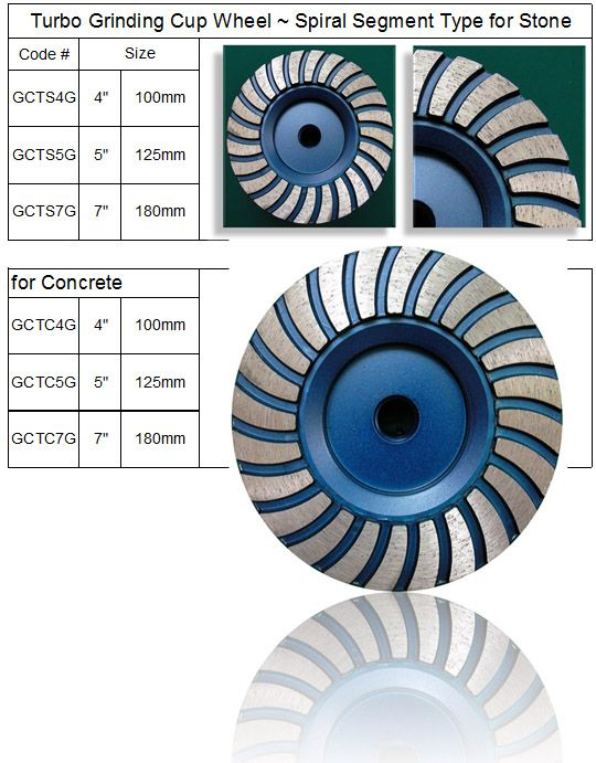 Turbo Grinding Cup Wheel Spiral Segments