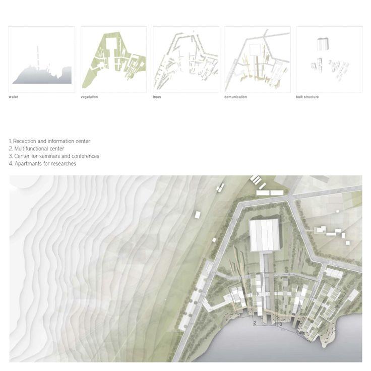 Best 25 Issuu Architecture Portfolio Ideas On Pinterest