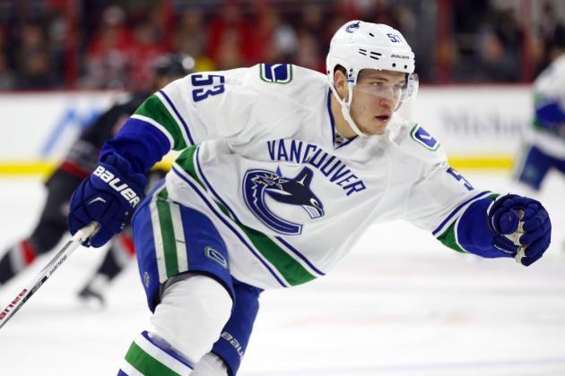 Vancouver Canucks: C Bo Horvat