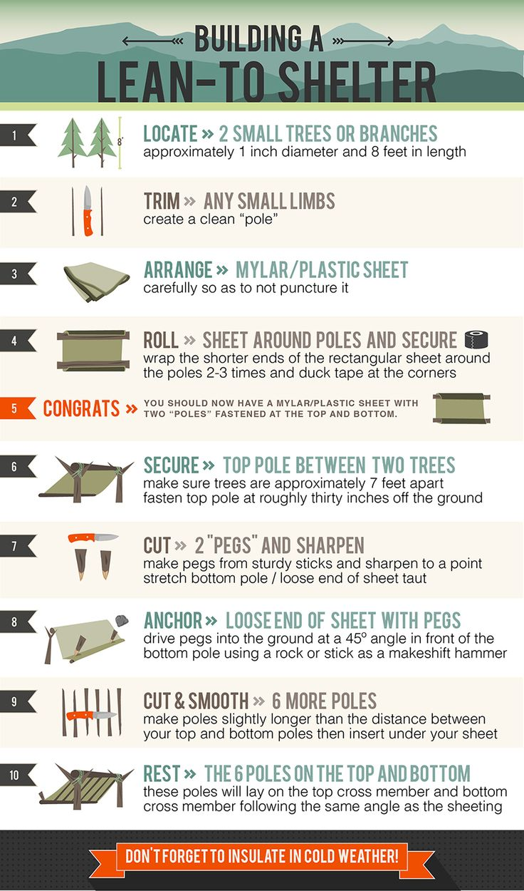 Just in case you're out in the open in the woods and need to build one! Who knows ;) #outdoors
