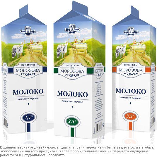 Дизайн упаковки для молока «Продукты Морозова» – молочные традиции в концепции графического решения