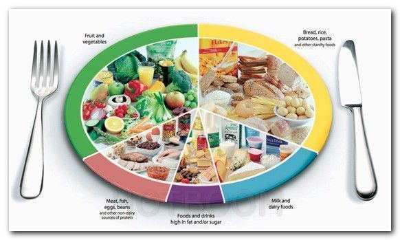 eating plan for men, what to eat before workout, diet for joint health, the best food for pregnant women, health nutrition fitness, what can pregnant women not eat, fast weight loss diet plan lose 5kg in 5 days, best weight loss meal plan, balanced diet meal plan for a day, energy inducing foods, foods high in alkaline chart, what is fertility, six pack abs nutrition, gym diet plan to gain weight, full body workout routine for men over 40 #pregnantworkout