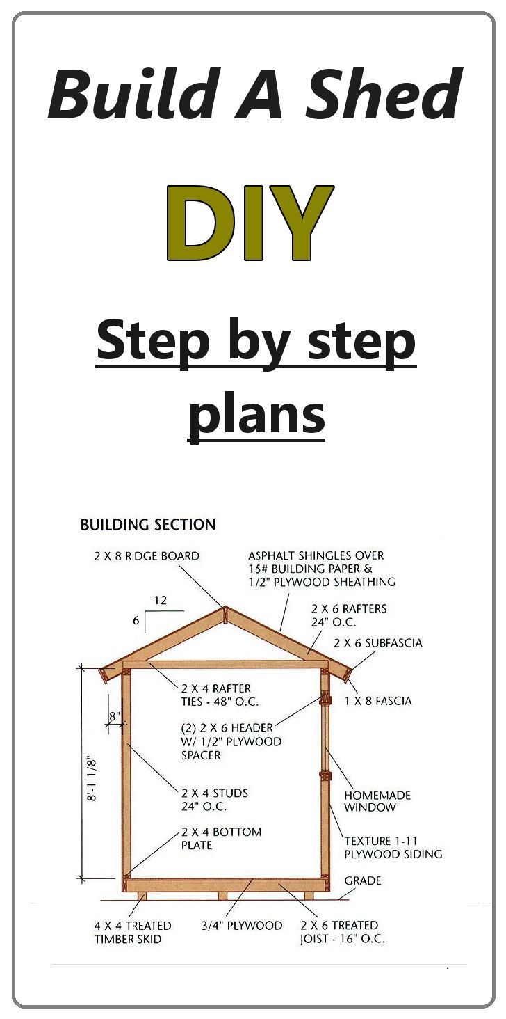 1000 ideas about build your own shed on pinterest diy for Design your own barn online