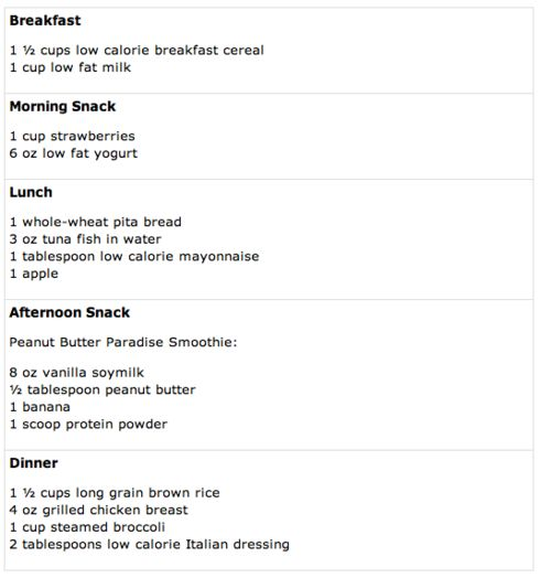 Diet meal plans for picky eaters 07