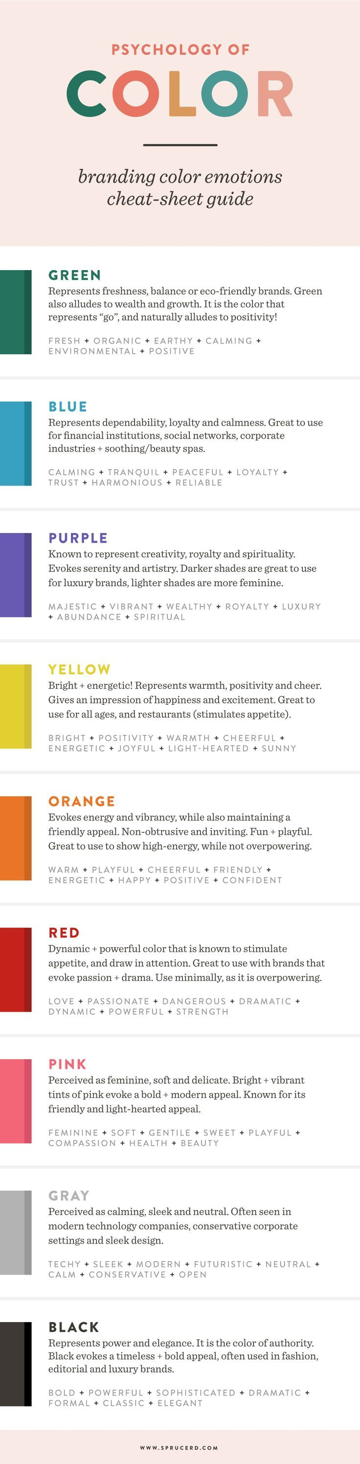 Looking for the right color(s) for your design or brand. Here's an infographic that may help!
