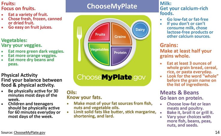 Eating healthy…what does it mean? Healthy food plate