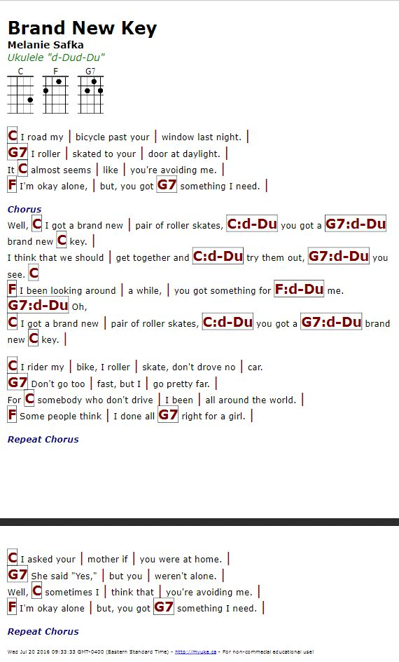 Magnificent All Of Me Uke Chords Pictures Song Chords Images Apa