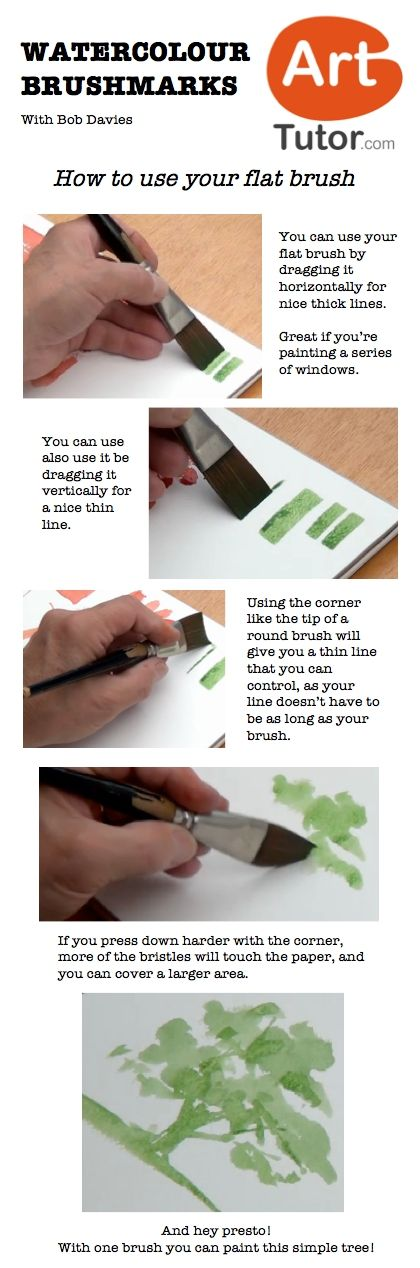 Another pinned wrote: How to use your flat brush in watercolor. For more watercolour tips and techniques, and to see the video of this lesson, go to www.arttutor.com/blog #watercolour