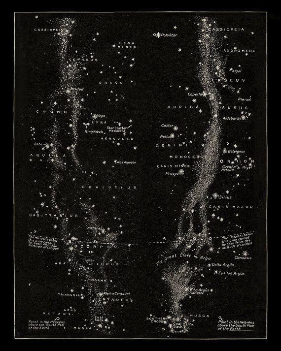 Cosmic Art Print | Vintage Astronomy | Antique Celestial Print | Milky Way Galaxy | Constellations | Star Map