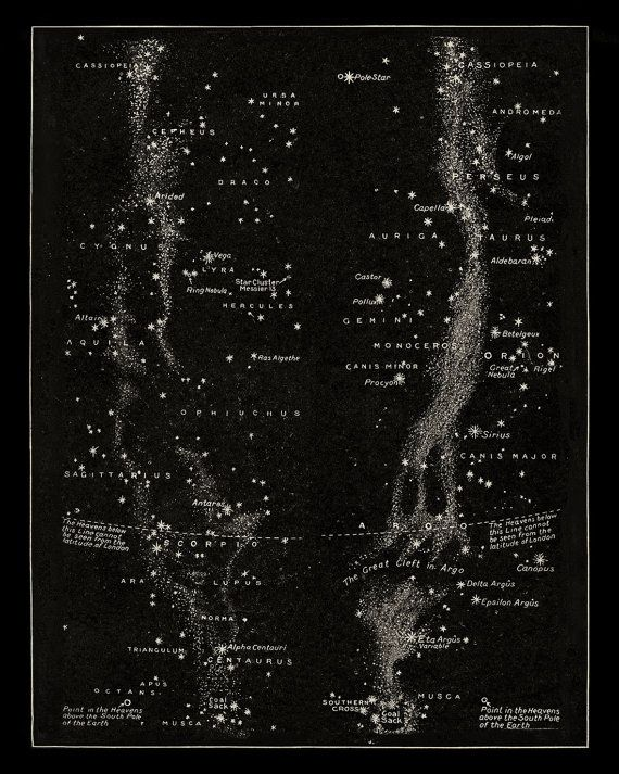 This Antique Celestial print dates from the 19th Century and beautifully renders an expanse of the milky way and constellations with a warm cream on black. So beautiful! Looks great in both small or large sizes.  My antiquarian Astronomy prints are restored to give them a unique design as Wall Art with a beautiful velvety texture and printed on 255gsm Archival Fine Art Paper. For lovers of Antique Astronomy art, 19th Century art and illustrations, and beautiful vintage prints.  Milky Way…