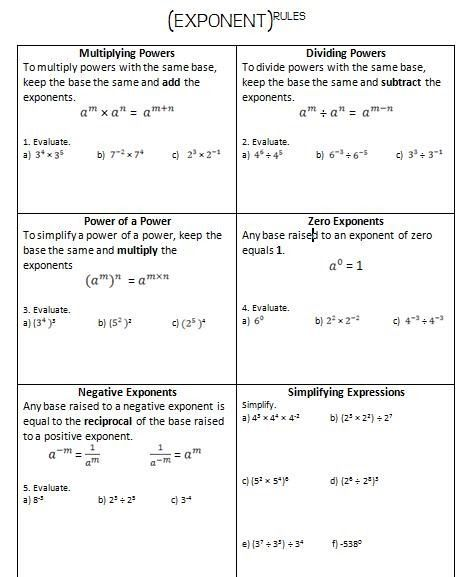 I created this Exponent Rules Review Worksheet to work ...