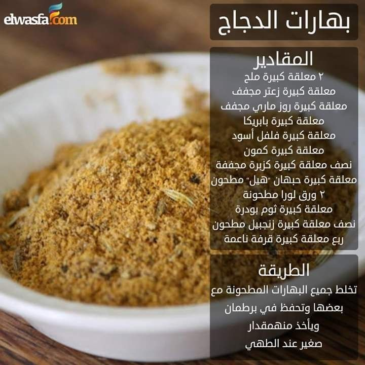 Pin By حنان امير On منوعات In 2020 Cookout Food Recipes Cooking