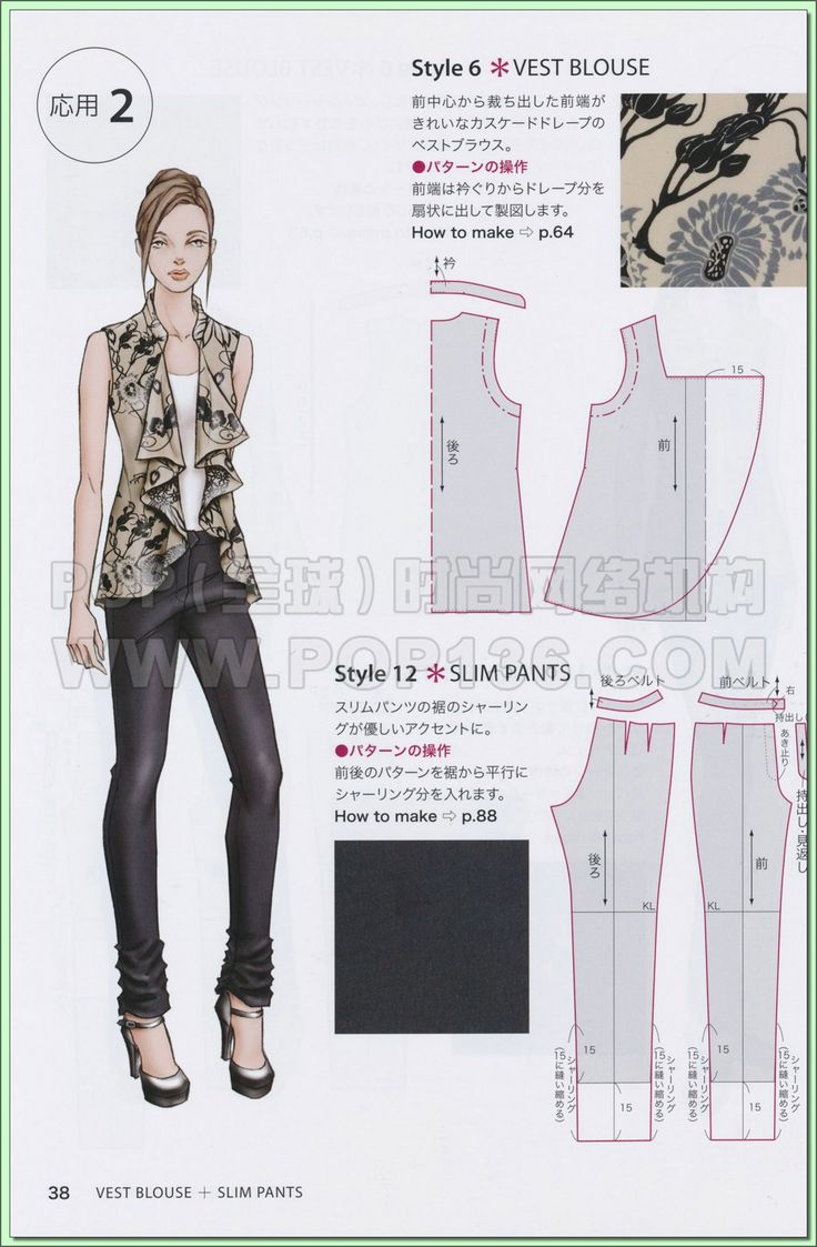 Okay. I tried making this vest after drafting my own pattern. Umm...I want to try it again lol. This picture has some better instructions than the abbreviated picture I made my draft from.