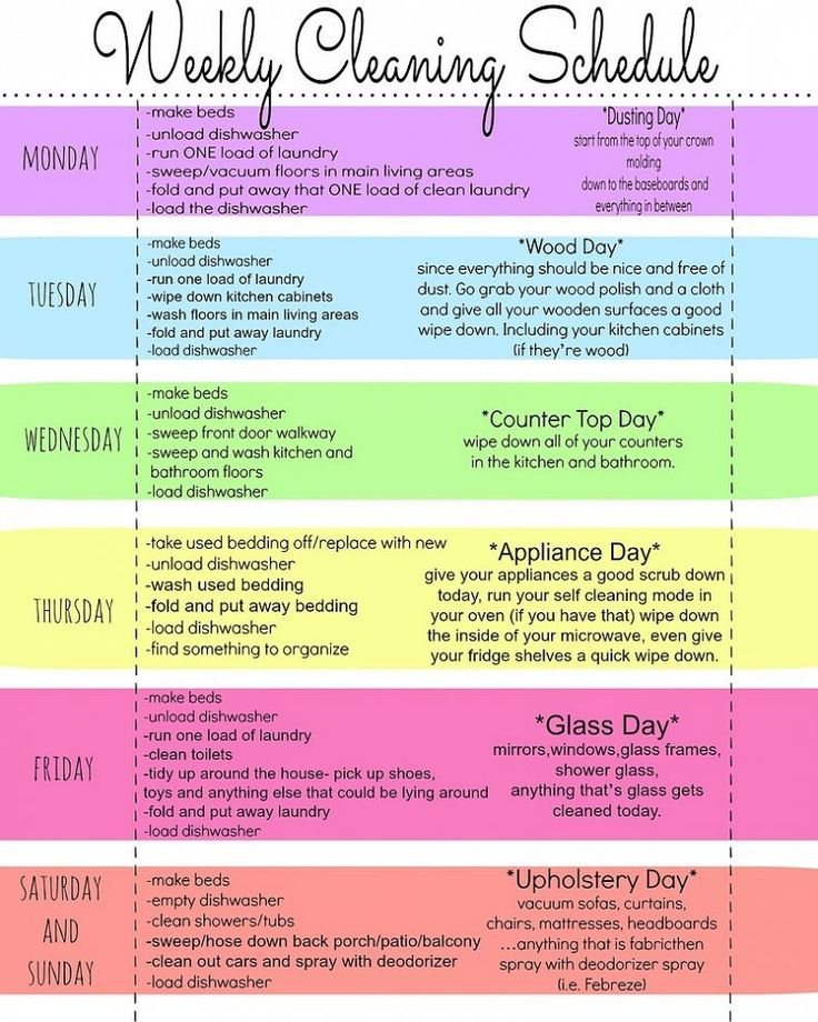 Best 25+ Weekly cleaning schedules ideas on Pinterest | Weekly ...