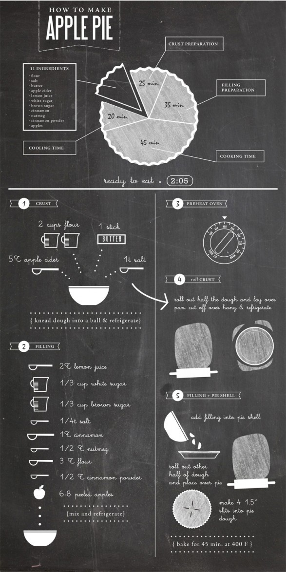 66 Best Food Infographics Images On Pinterest Info Graphics Infographics And Kitchens