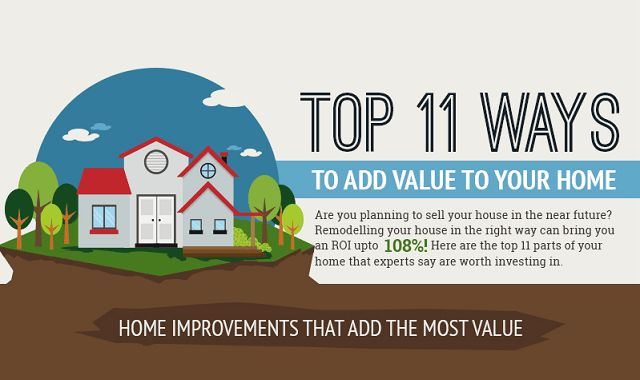 The right upgrades and renovations can boost your home's value, give you an ROI of more than 100%, and help you make a quicker sale. So if you are planning to sell your house soon, don't forget to check out the below infographic from Meadow Hill Conservatories, which highlights 11 different parts of your home that you should invest in. With more than 200,000 annual applications for conservatory planning permission every year, it is no wonder that conservatories are at the top of the list…