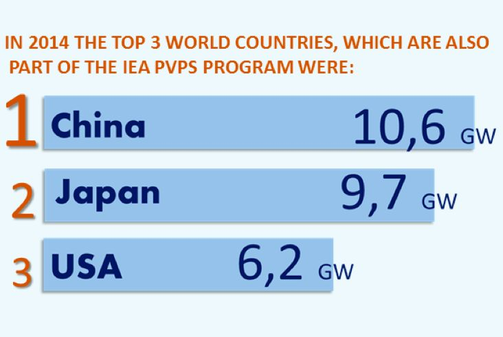 New solar power purchase agreement plan could explode colossal China solar market...