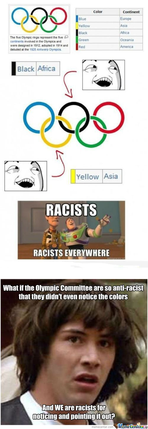 Racist Dog Memes. Best Collection of Funny Racist Dog Pictures