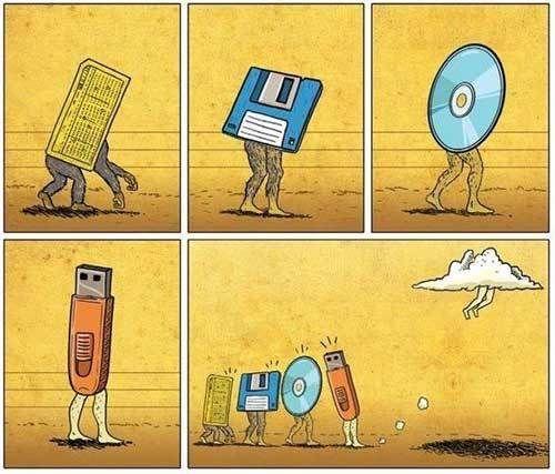 Evoluzione dei supporti di memorizzazione : come archiviare le foto per lungo periodo?