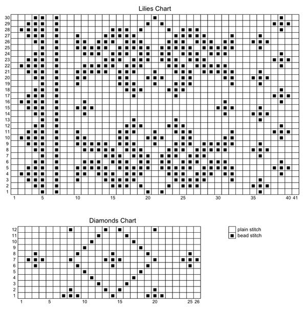 Lithuanian Knitting Patterns : charts for Lithuanian beaded wrist warmers hand knitted Pinterest Chart...