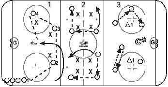 Novice Hockey Passing Drill