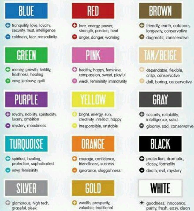 LOVE-Color Psychology   Great Idea for Interview Outfit NOW- just go find your job atFirstJob.com for your entry-level jobs and internships.www.firstjob.com #firstjob#careers #recruiters #jobs#joblistings #jobtips #interview#Jobhunter #jobhunting#humanresources #hr #staffing#grads #internships #entrylevel#career #employment