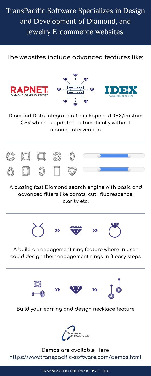 Demo websites with integrating Diamond data from Rapnet