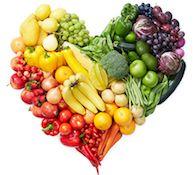 Anti Cancer Diet - pH Balance. Lots of info