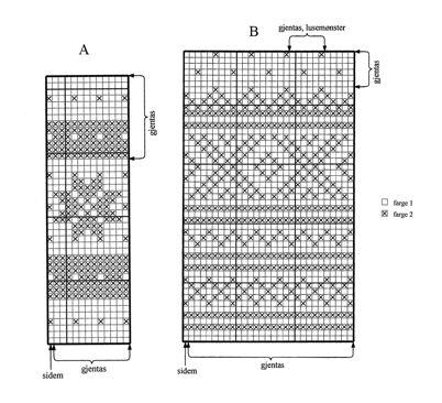GRYTEKLUTER MED LUSEMØNSTER Størrelse: A: ca. 21 x 21 cm, B: ca. 24 x 24 cm Bomull Sp...
