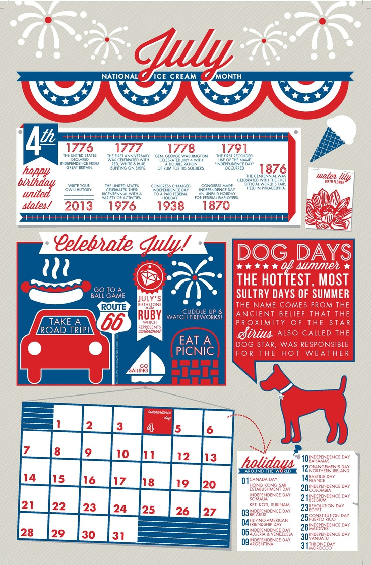 July—the month of ice cream, Sirius, dog days, road trips, rubies, and our nation's birthday. $25.00 on Etsy.com