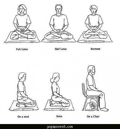 positions for meditation  http//yogaposes8/positions