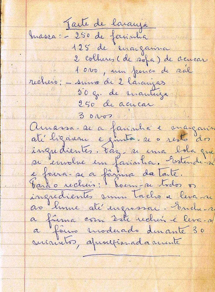 Um blog com receitas, herança de minhas Avós. Acima de tudo, um blog de carinho e saudade.  The recipes of Granny Helena and Granny Eduarda - Family's recipes