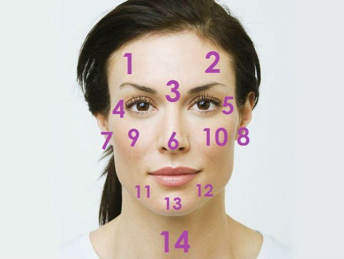 Saviez-vous que votre visage est le reflet de votre corps ? - Santé Nutrition
