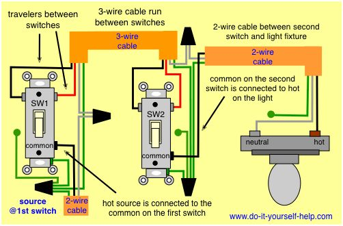 3 way switch wiring diagram, light at end 3 way switch