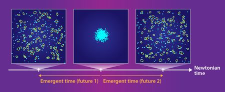 Viewpoint: Arrow of Time Emerges in a Gravitational System