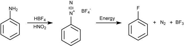 Balz-Schiemann Reaction - Named Organic Reactions: Balz-Schiemann Reaction